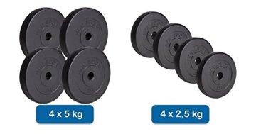 Hop-Sport 30kg Hantelscheiben Sets Gewichte Auswahl: 2x5kg+2x10kg / 4x2,5kg+4x5kg / 8x1,25kg+4x2,5+2x5kg (B: 4x2,5kg + 4x5kg) -